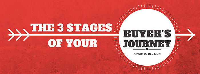 The-3-Stages-of-Your-Buyers-Journy