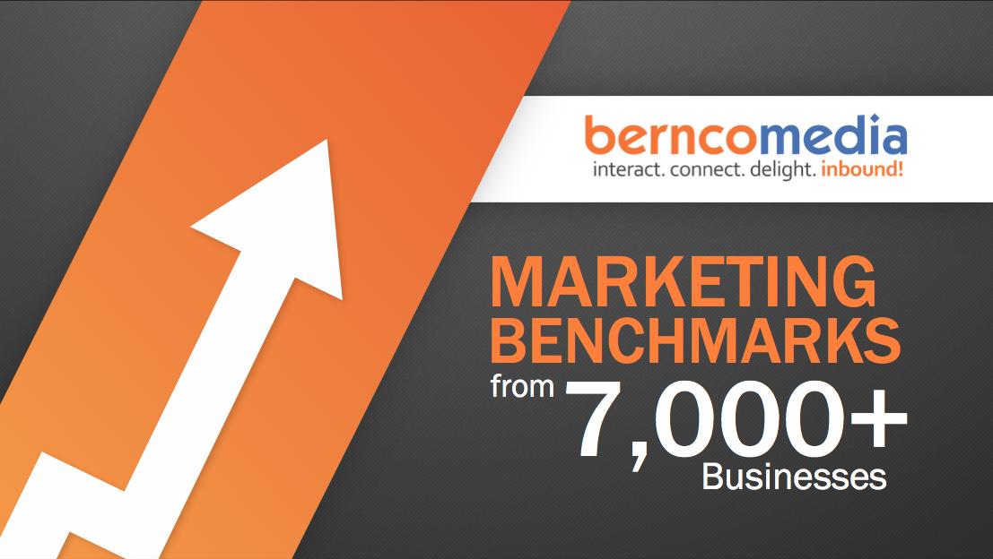Bernco Media Marketing Benchmarks from 7000+ Businesses