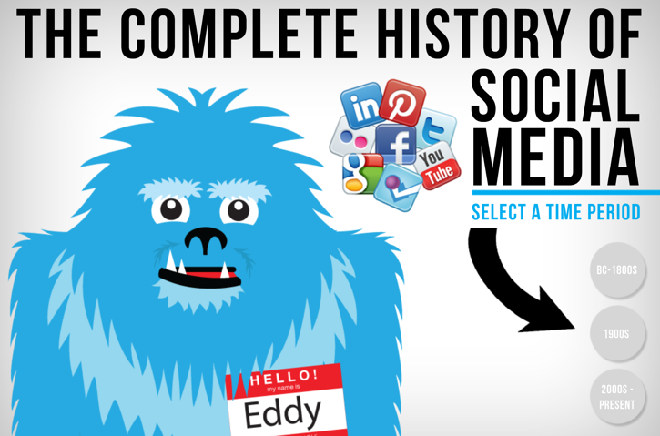 The Complete History of Social Media