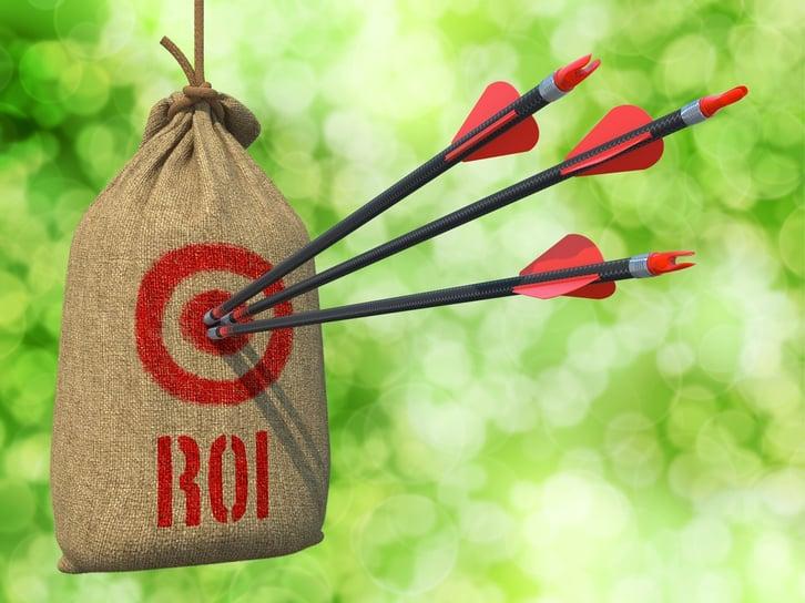 ROI - Facebook Advertising